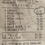 リストランテ ピッツェリア サバティーニの写真