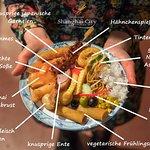 Buffetteller mit verschiedenen Gerichten
