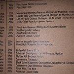 Небольшая выдержка из wine list