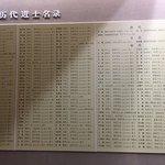 Photo of Wuyuan Museum