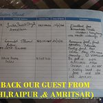 FEED BACK FROM OUR GUEST FROM (DELHI ,RAIPUR , & AMRITSAR)