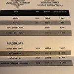Tabela de Preços Linha Magnum