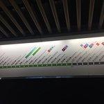 Photo of Shanghai Subway
