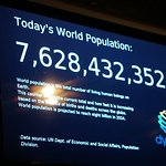 Population sign of the world