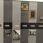 Foto de Museo Historico Nacional