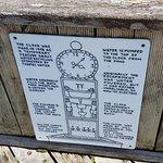 modern water clock info
