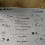 A sheet of papr placed on each table, next to each seat. It explains some basics about the cuisi