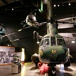Photo of The Swedish Air Force Museum