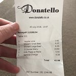 Donatelloの写真