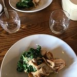Chicken with mushroom sauce, kale and roasted potatoes