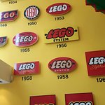 Photo of Lego Store