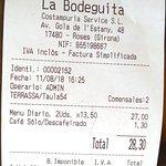La Bodeguita, Precio menú