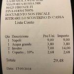 La Bussola Foto