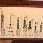 Valokuva: Empire State Building