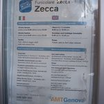 Photo of Funicolare Zecca - Righi