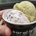 Photo of Parallelo