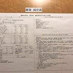 Bilde fra Toei Onsen Hanamatsuri no Yu