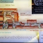 Kunsthofpassage Foto