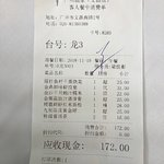 6 items and tea for 172RMB