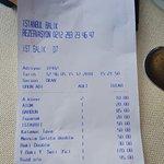 Foto van Istanbul Balik Restaurant