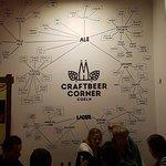 Foto di Craftbeer Corner Coeln