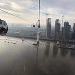 Фотография Emirates Air Line Cable Car - Greenwich Peninsula