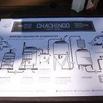 Foto de Chachingo Craft Beer