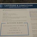 Latitude & Longitude照片