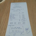 Restaurace V Cipu, цены невысокие май 2019