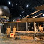 History of flight, home of the Wright Brothers