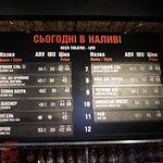 The Pravda Beer Theatre照片
