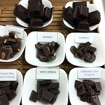 Chocolate Factory Tour in Barbados