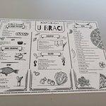 Photo of Restauracja U Braci