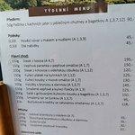 Fotografia lokality Restaurace a kavárna Letní Lázně