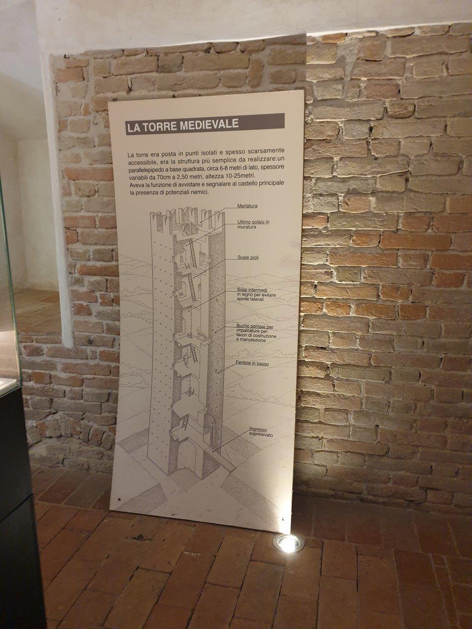 Struttura Di Un Solaio rocca viscontea (castell'arquato) - 2020 all you need to