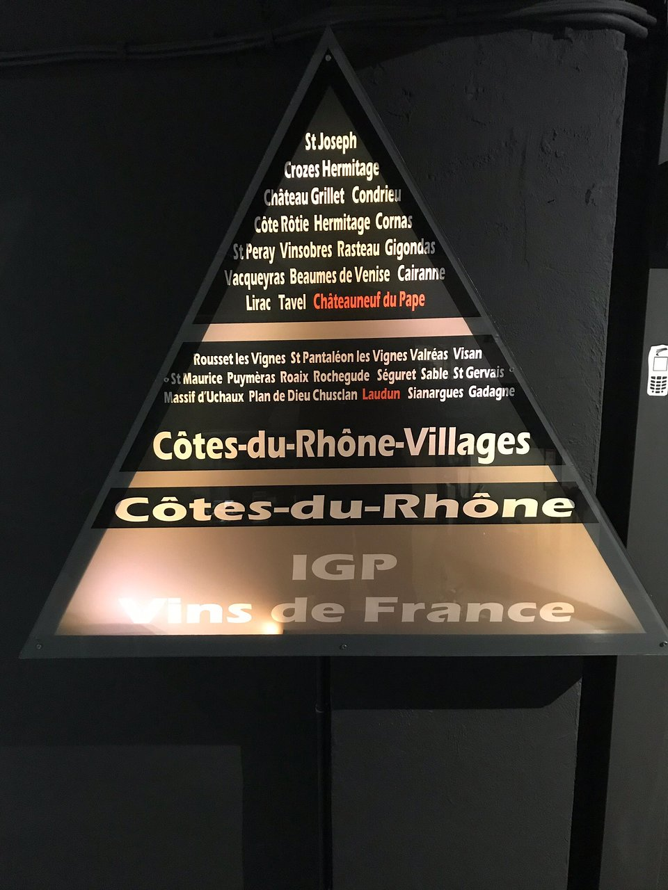 Image result for Châteauneuf-du-Pape village Wine makers museum.