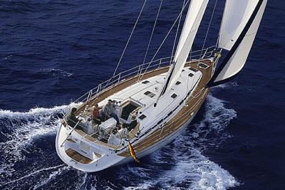 Wind Sardinya Sail Sas