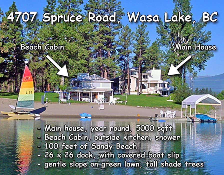 Wasa Lakeside B&B Resort