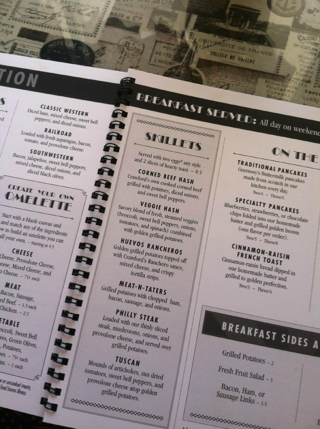 New menu, now over-priced