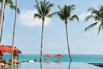Weekender Resort & Hotel