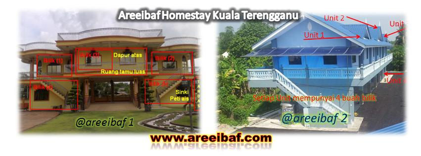 Homestay Areeibaf Kuala Terengganu