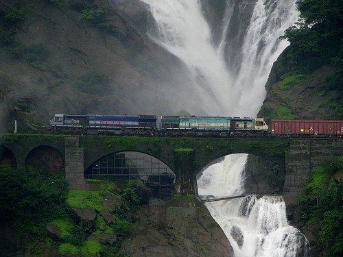 Goa Water World