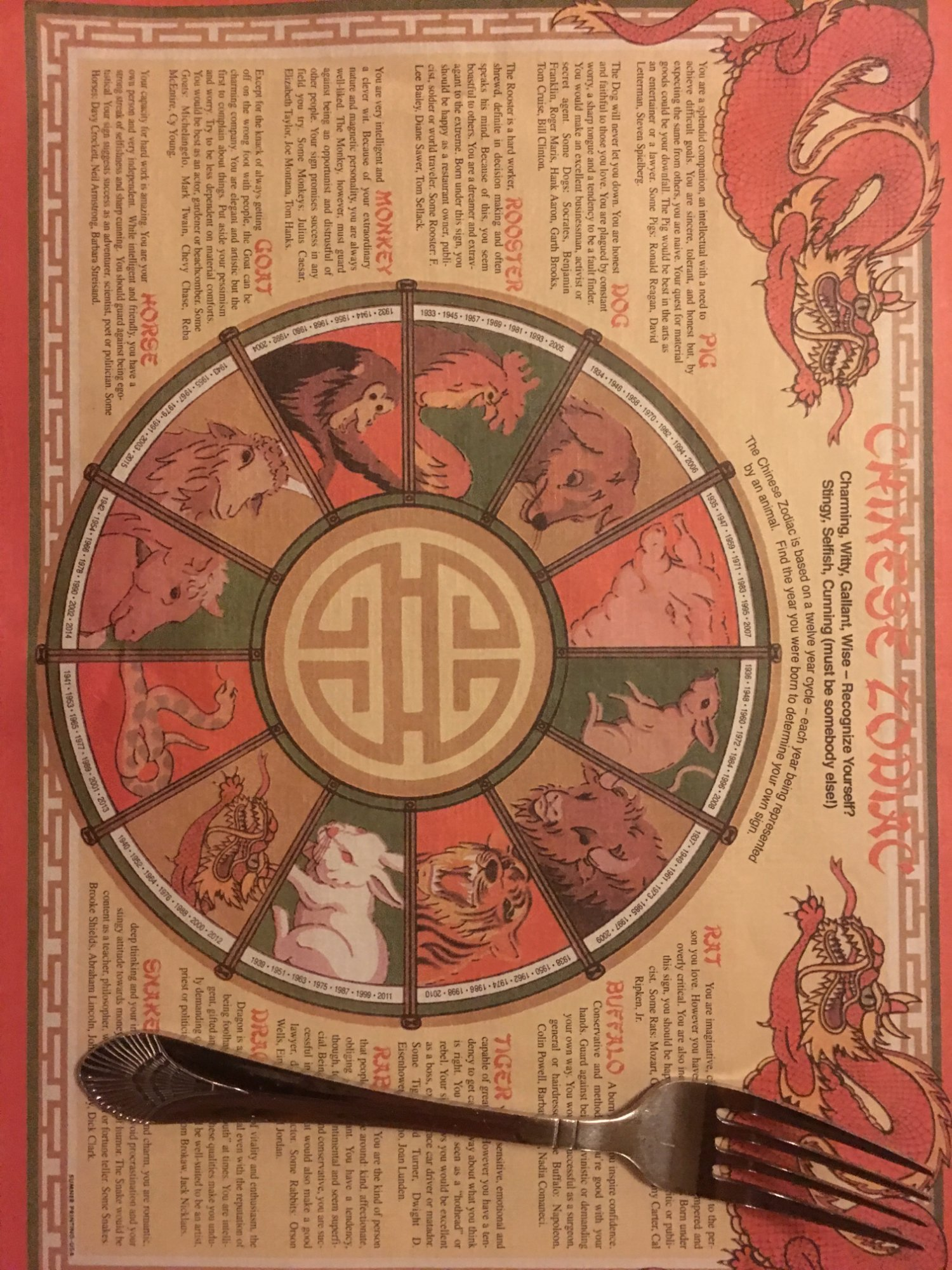 Chinese Zodiac for your fun eating