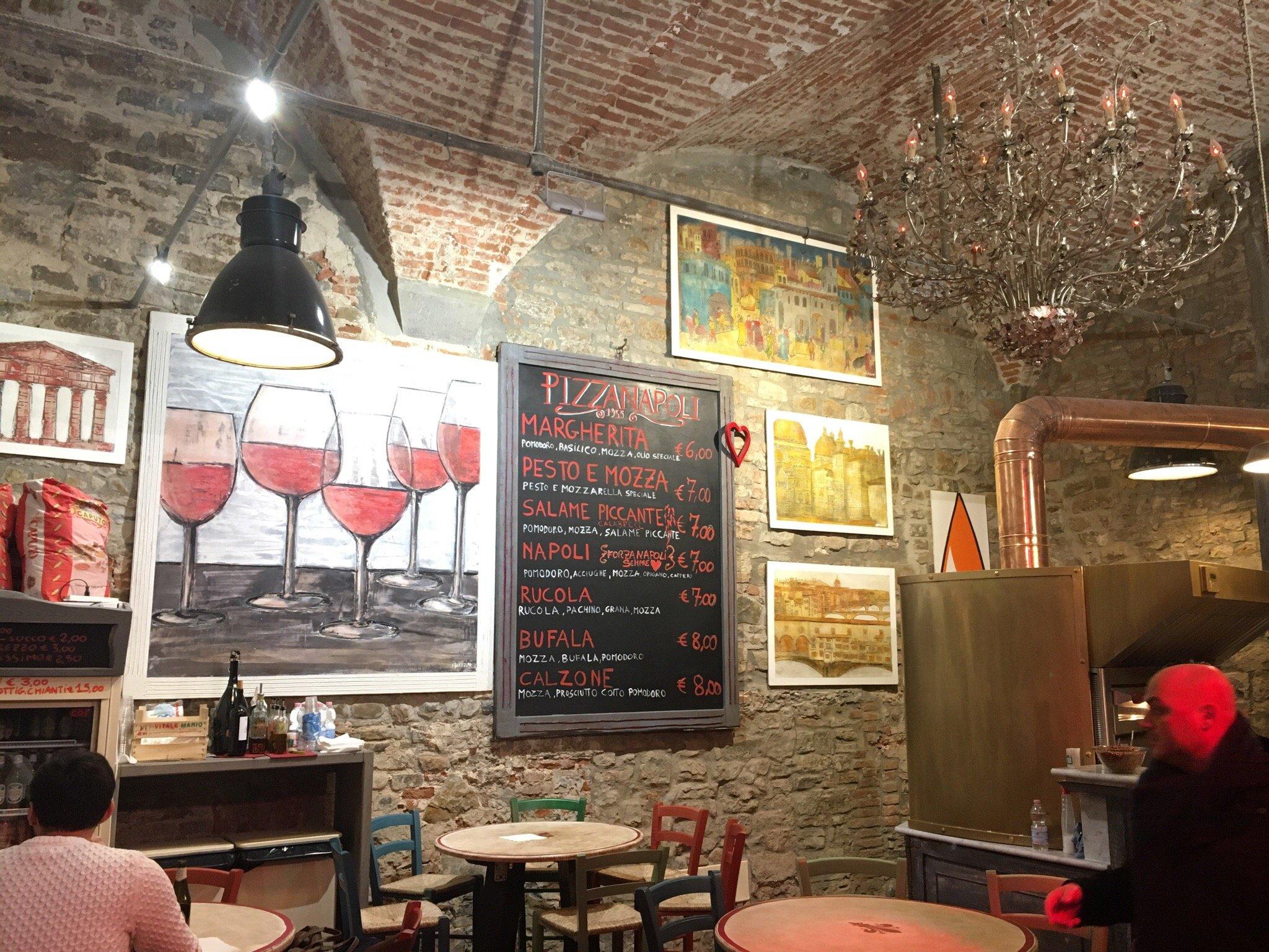 the 10 best restaurants near piazza della signoria, florence - Soggiorno Antica Torre Tripadvisor