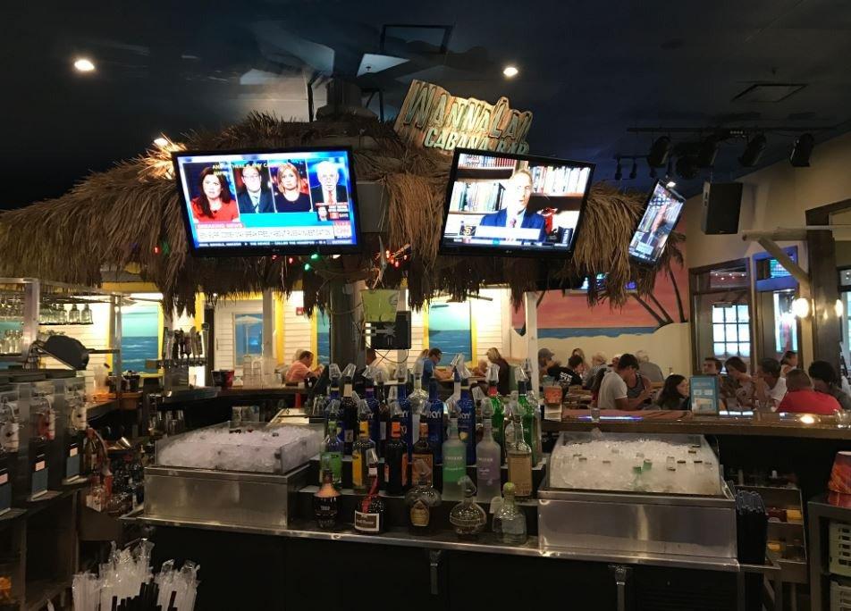Myrtle Beach Gay Bars - GayCities