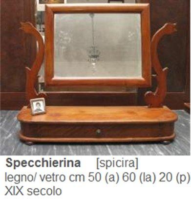 Museo Etnografico Sgurì