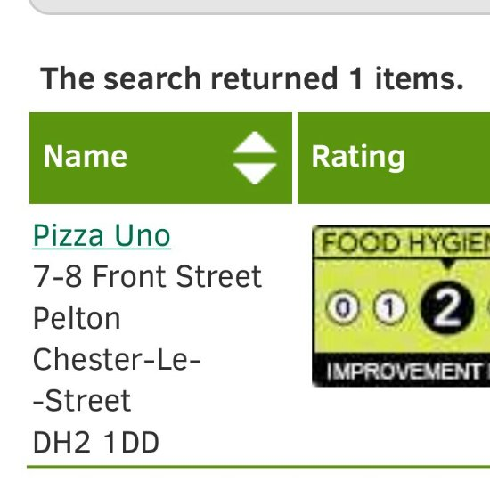 Pizza Uno Chester Le Street 7 Front St Restaurant