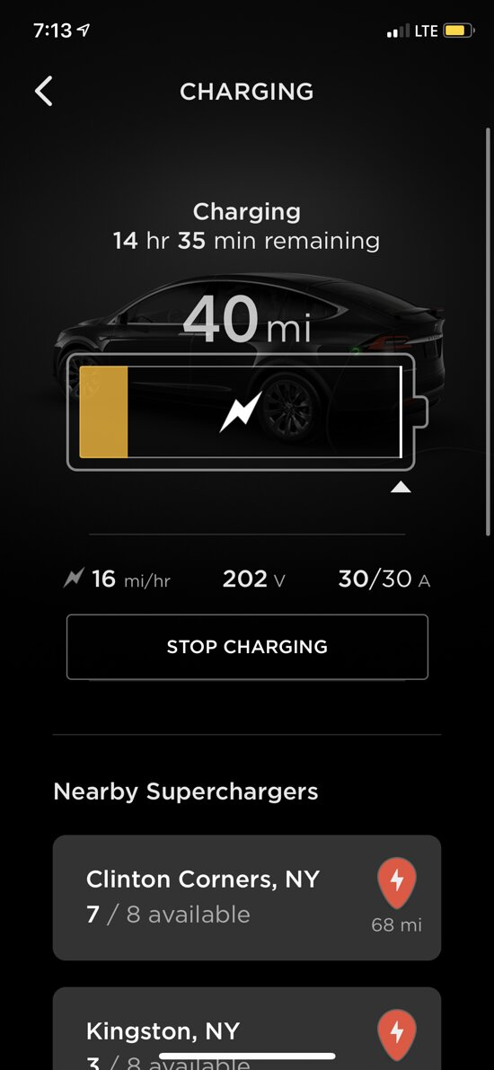 ChargePoint speed
