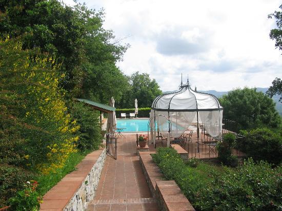Il Borgo di Vescine - Relais del Chianti: The Pool