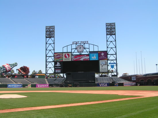 AT&T Park: View of scoreboard from the field